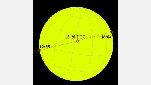 """Edukacinis renginys visuomenei """"Merkurijaus tranzitas Saulės disku"""""""
